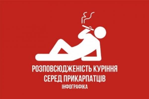 Скільки прикарпатців мають залежність від нікотину?