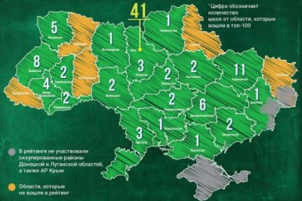 Чотири прикарпатські школи в рейтингу накращих в Україні