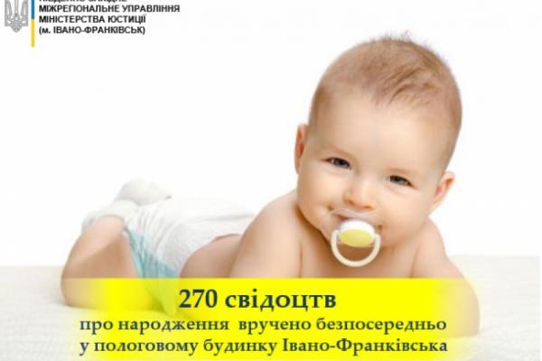 Від початку року у франківському пологовому видали 270 свідоцтв про народження